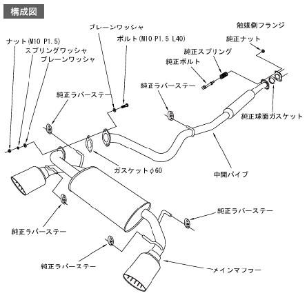 ท่อสูตร HKS Toyota FT86